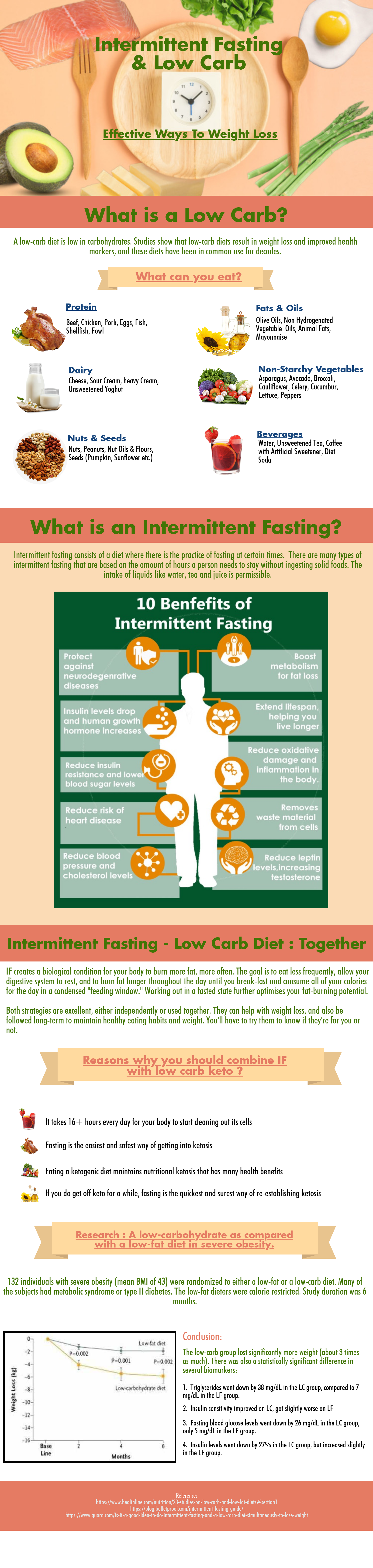 A beginners guide to low carb diet