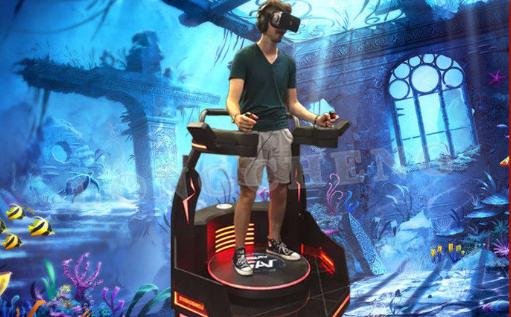 Hyper-Immersive Gaming Environments