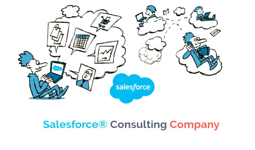 salesforce cloud integration